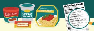 Decoding Nutrition Labels
