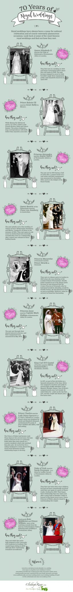 70 Years of Royal Weddings Infographic