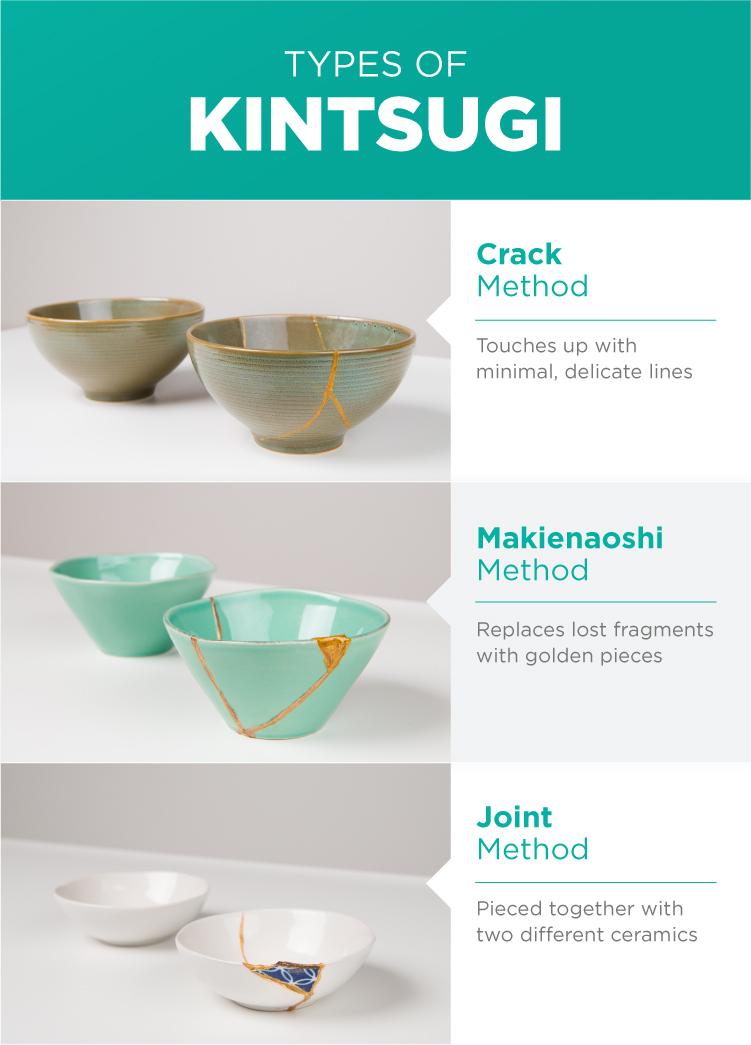 Ever Heard of Ceramic Repair